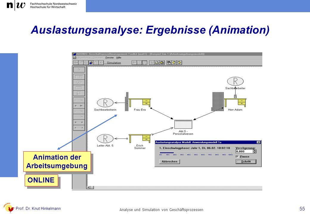 Prof. Dr. Knut Hinkelmann 55 Analyse und Simulation von Geschäftsprozessen Animation der Arbeitsumgebung Animation der Arbeitsumgebung ONLINE Auslastu