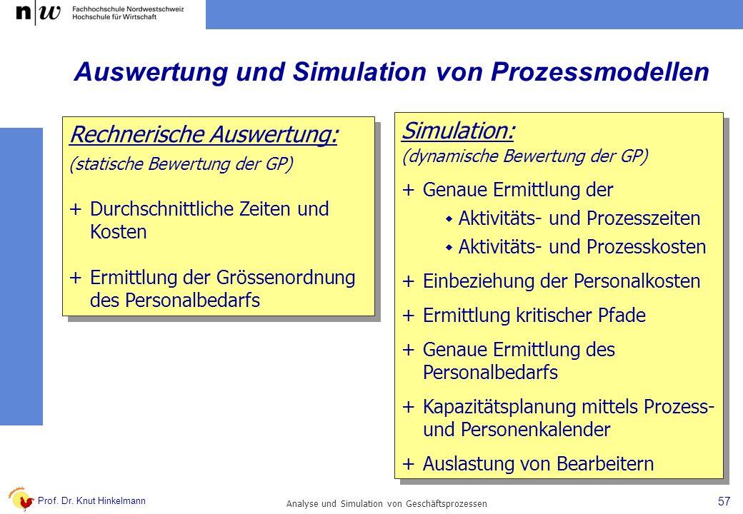 Prof. Dr. Knut Hinkelmann 57 Analyse und Simulation von Geschäftsprozessen Rechnerische Auswertung: (statische Bewertung der GP) +Durchschnittliche Ze