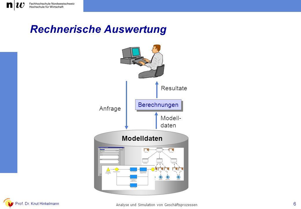 Prof. Dr. Knut Hinkelmann 6 Analyse und Simulation von Geschäftsprozessen Rechnerische Auswertung Modell- daten Anfrage Modelldaten Berechnungen Resul