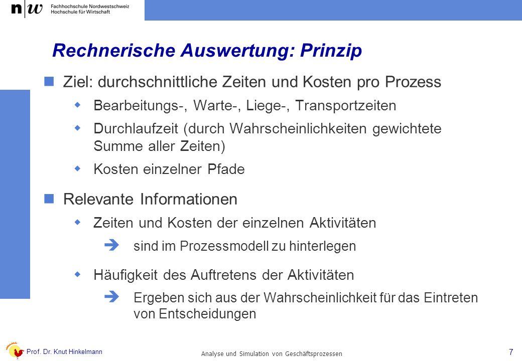 Prof. Dr. Knut Hinkelmann 7 Analyse und Simulation von Geschäftsprozessen Rechnerische Auswertung: Prinzip Ziel: durchschnittliche Zeiten und Kosten p