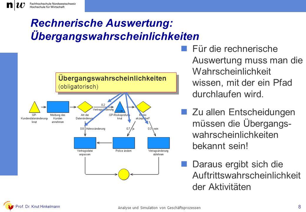 Prof. Dr. Knut Hinkelmann 8 Analyse und Simulation von Geschäftsprozessen Rechnerische Auswertung: Übergangswahrscheinlichkeiten Für die rechnerische