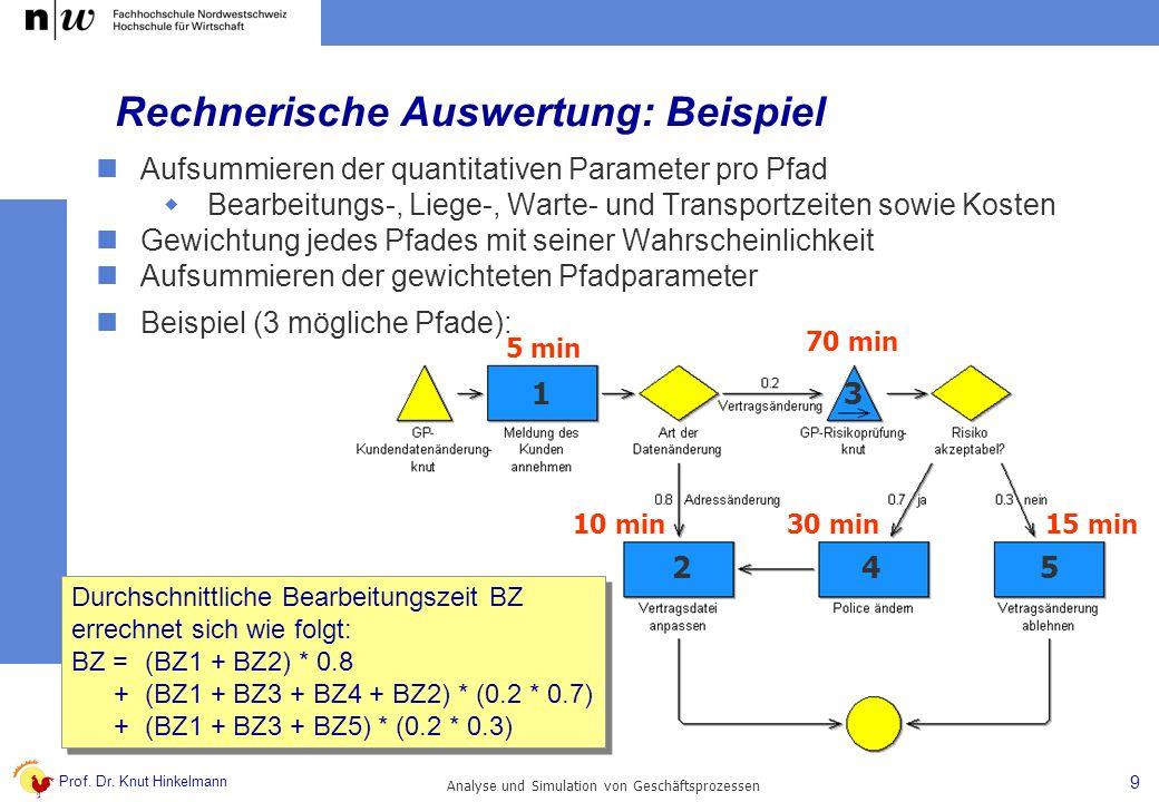 Prof. Dr. Knut Hinkelmann 9 Analyse und Simulation von Geschäftsprozessen Rechnerische Auswertung: Beispiel Aufsummieren der quantitativen Parameter p