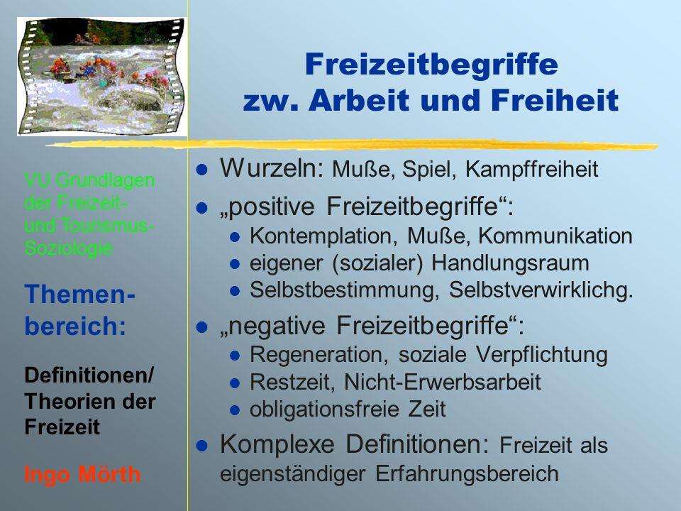 VU Grundlagen der Freizeit- und Tourismus- Soziologie Themen- bereich: Definitionen/ Theorien der Freizeit Ingo Mörth Freizeitbegriffe zw. Arbeit und