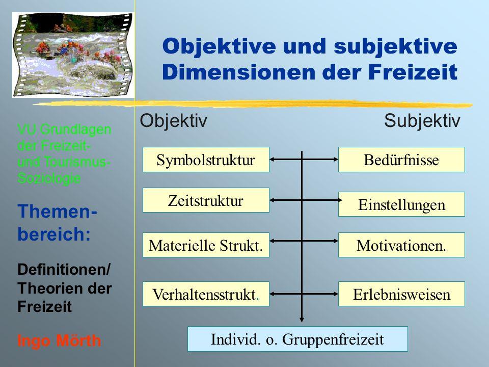 VU Grundlagen der Freizeit- und Tourismus- Soziologie Themen- bereich: Definitionen/ Theorien der Freizeit Ingo Mörth Objektive und subjektive Dimensi