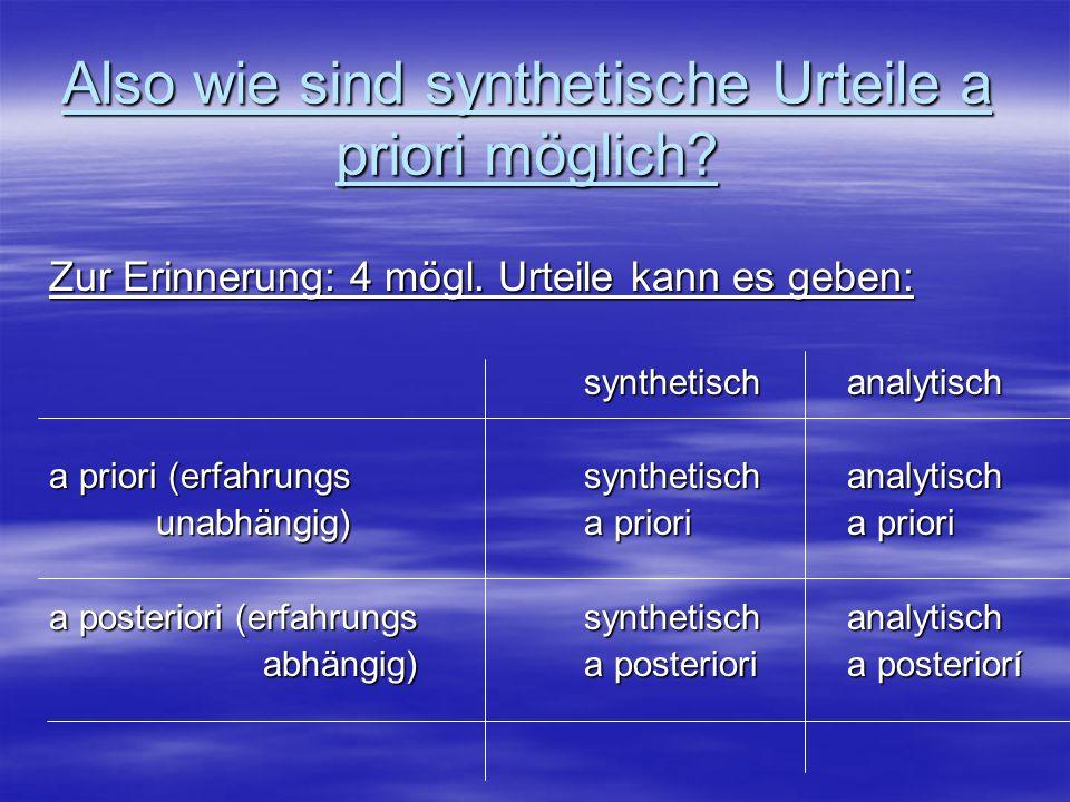 Zur Erinnerung: 4 mögl. Urteile kann es geben: synthetisch analytisch a priori (erfahrungssynthetisch analytisch unabhängig)a priori a priori unabhäng