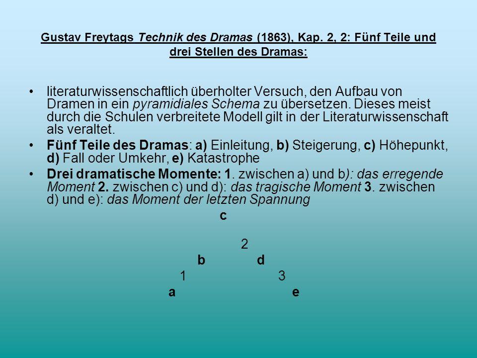 Gustav Freytags Technik des Dramas (1863), Kap. 2, 2: Fünf Teile und drei Stellen des Dramas: literaturwissenschaftlich überholter Versuch, den Aufbau