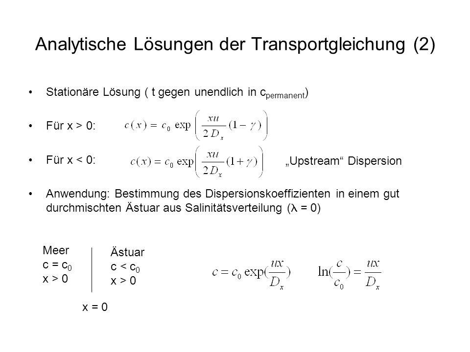 Analytische Lösungen der Transportgleichung (2) Stationäre Lösung ( t gegen unendlich in c permanent ) Für x > 0: Für x < 0: Anwendung: Bestimmung des