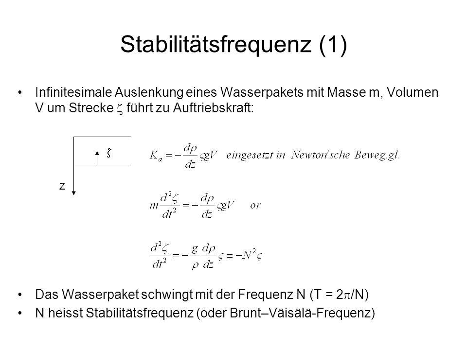 Stabilitätsfrequenz (1) Infinitesimale Auslenkung eines Wasserpakets mit Masse m, Volumen V um Strecke führt zu Auftriebskraft: Das Wasserpaket schwin