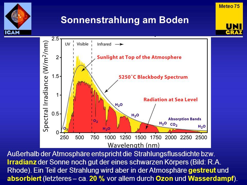 Sonnenstrahlung am Boden Meteo 75 Außerhalb der Atmosphäre entspricht die Strahlungsflussdichte bzw. Irradianz der Sonne noch gut der eines schwarzen