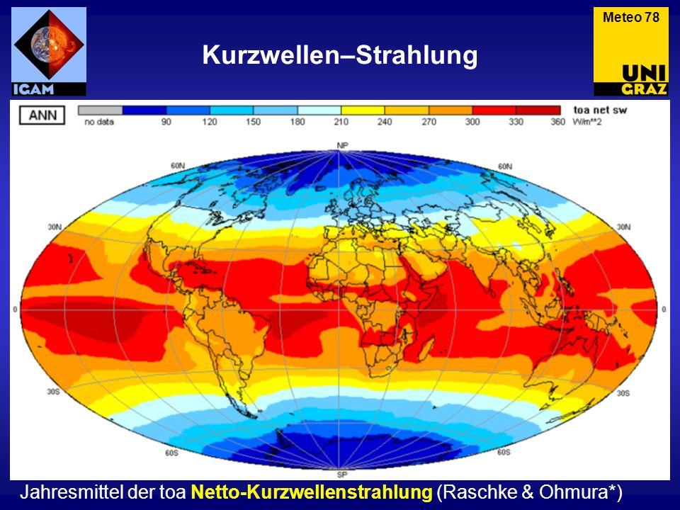 Meteo 78 Jahresmittel der toa Netto-Kurzwellenstrahlung (Raschke & Ohmura*) Kurzwellen–Strahlung