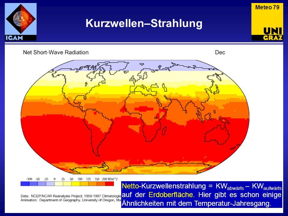 Netto-Kurzwellenstrahlung = KW abwärts – KW aufwärts auf der Erdoberfläche. Hier gibt es schon einige Ähnlichkeiten mit dem Temperatur-Jahresgang. Met