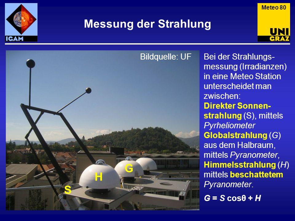 Messung der Strahlung Meteo 80 Bei der Strahlungs- messung (Irradianzen) in eine Meteo Station unterscheidet man zwischen: Direkter Sonnen- strahlung