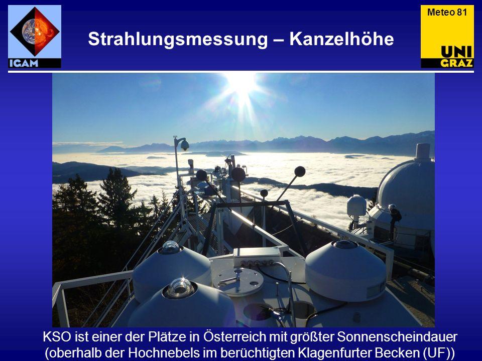 KSO ist einer der Plätze in Österreich mit größter Sonnenscheindauer (oberhalb der Hochnebels im berüchtigten Klagenfurter Becken (UF)) Strahlungsmess