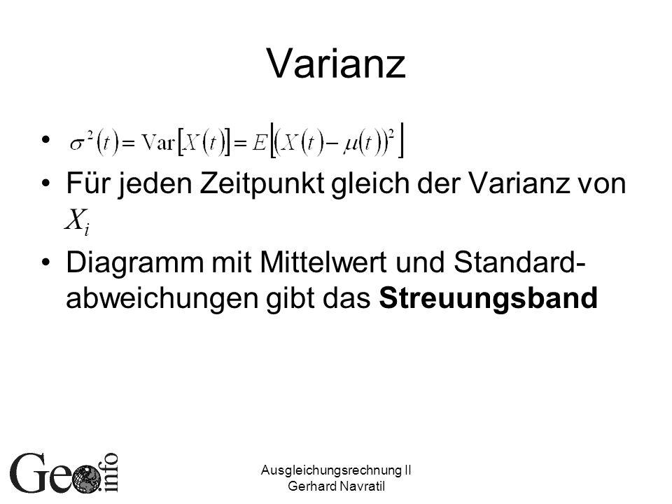 Ausgleichungsrechnung II Gerhard Navratil Varianz Für jeden Zeitpunkt gleich der Varianz von X i Diagramm mit Mittelwert und Standard- abweichungen gi