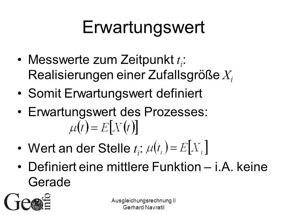 Ausgleichungsrechnung II Gerhard Navratil Empirische Schätzung (3) Ergodischer stochastischer Prozess (1) Anfangspunkt t 0 = 0, gleich lange Intervalle t abgetragen Erwartungswert: arithmetisches Mittel der Klassenmittel Autokovarianzfunktion: Bedingung: mind.
