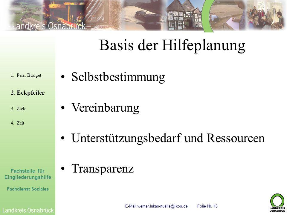 Fachstelle für Eingliederungshilfe Fachdienst Soziales E-Mail:werner.lukas-nuelle@lkos.de Folie Nr. 10 Basis der Hilfeplanung Selbstbestimmung Vereinb