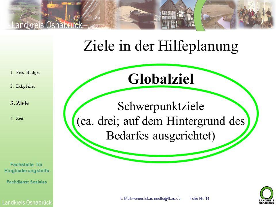 Fachstelle für Eingliederungshilfe Fachdienst Soziales E-Mail:werner.lukas-nuelle@lkos.de Folie Nr. 14 Ziele in der Hilfeplanung Globalziel Schwerpunk