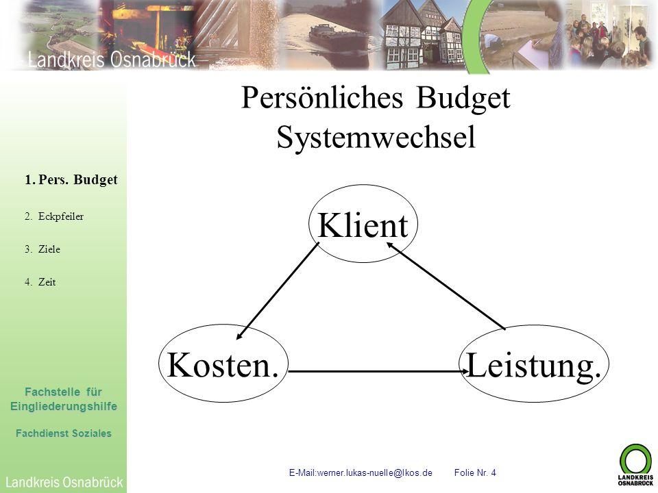 Fachstelle für Eingliederungshilfe Fachdienst Soziales E-Mail:werner.lukas-nuelle@lkos.de Folie Nr. 4 Persönliches Budget Systemwechsel 1.Pers. Budget
