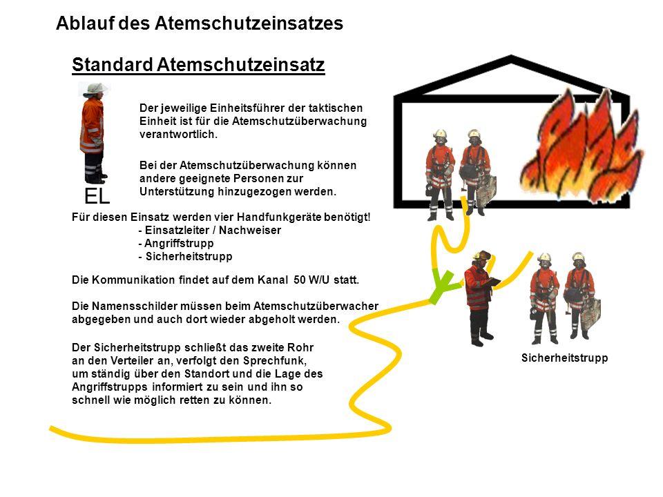 Ablauf des Atemschutzeinsatzes Standard Atemschutzeinsatz Der jeweilige Einheitsführer der taktischen Einheit ist für die Atemschutzüberwachung verant