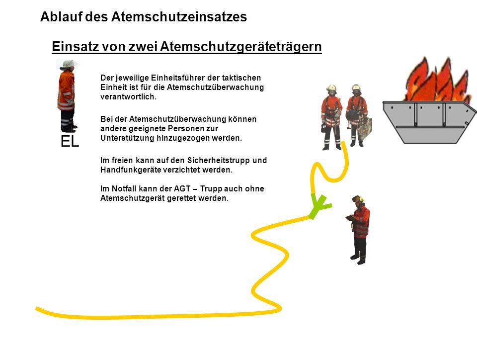 Ablauf des Atemschutzeinsatzes Einsatz von zwei Atemschutzgeräteträgern Der jeweilige Einheitsführer der taktischen Einheit ist für die Atemschutzüber