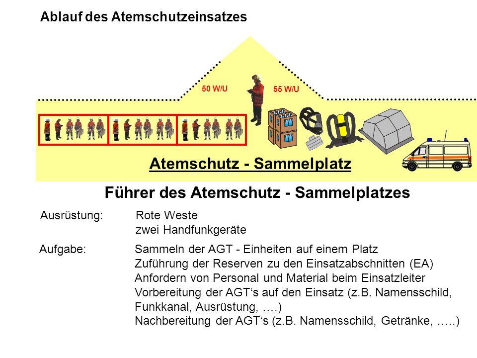 Ablauf des Atemschutzeinsatzes Führer des Atemschutz - Sammelplatzes Ausrüstung:Rote Weste zwei Handfunkgeräte Aufgabe:Sammeln der AGT - Einheiten auf