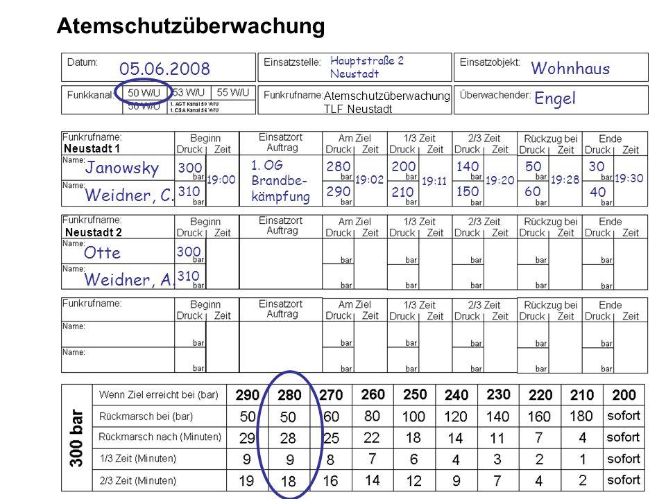 Atemschutzüberwachung Atemschutz – Konzept 05.06.2008 Hauptstraße 2 Neustadt Wohnhaus Atemschutzüberwachung TLF Neustadt Engel Janowsky Weidner, C. 30