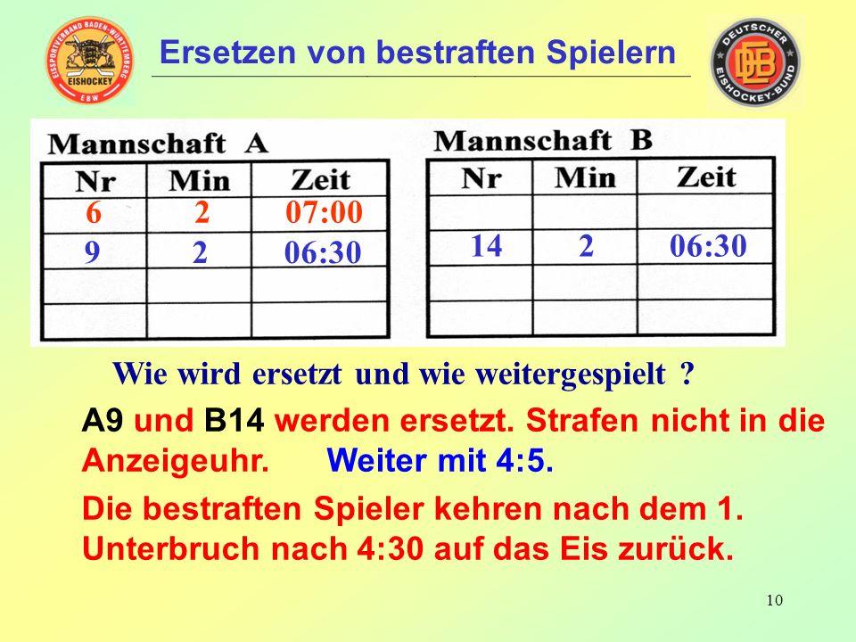 9 6 2+2 07:003 2+2 07:00 Wie wird ersetzt und weitergespielt .