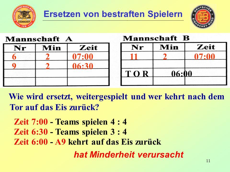 10 Ersetzen von bestraften Spielern 6 2 07:00 14 2 06:30 Wie wird ersetzt und wie weitergespielt .