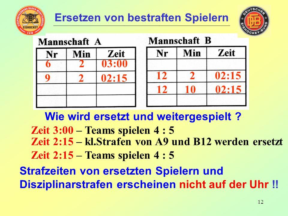 11 6 2 07:00 11 2 07:00 Wie wird ersetzt, weitergespielt und wer kehrt nach dem Tor auf das Eis zurück.