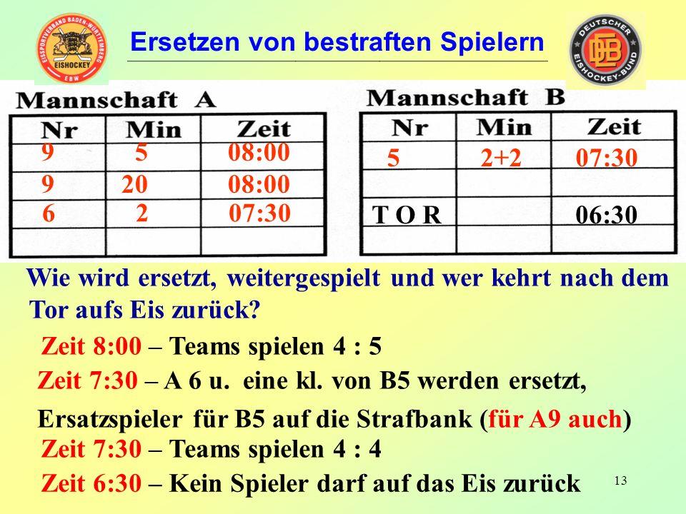 12 Ersetzen von bestraften Spielern 6 2 03:00 12 2 02:15 Wie wird ersetzt und weitergespielt .