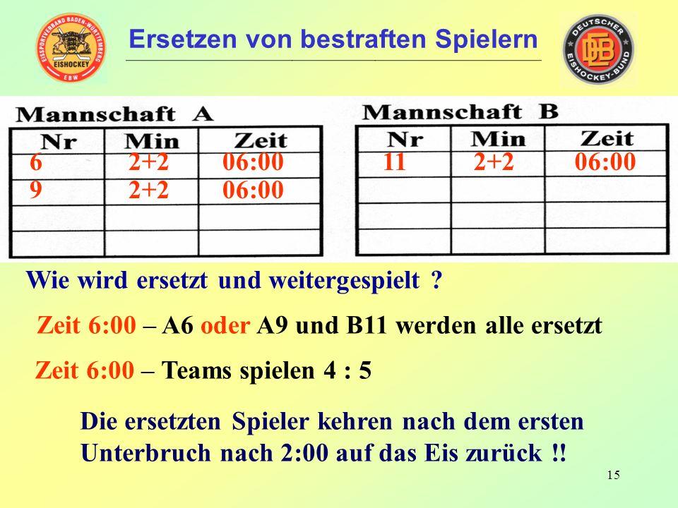 14 6 2 03:00 11 2 02:30 Wie wird ersetzt und weitergespielt .