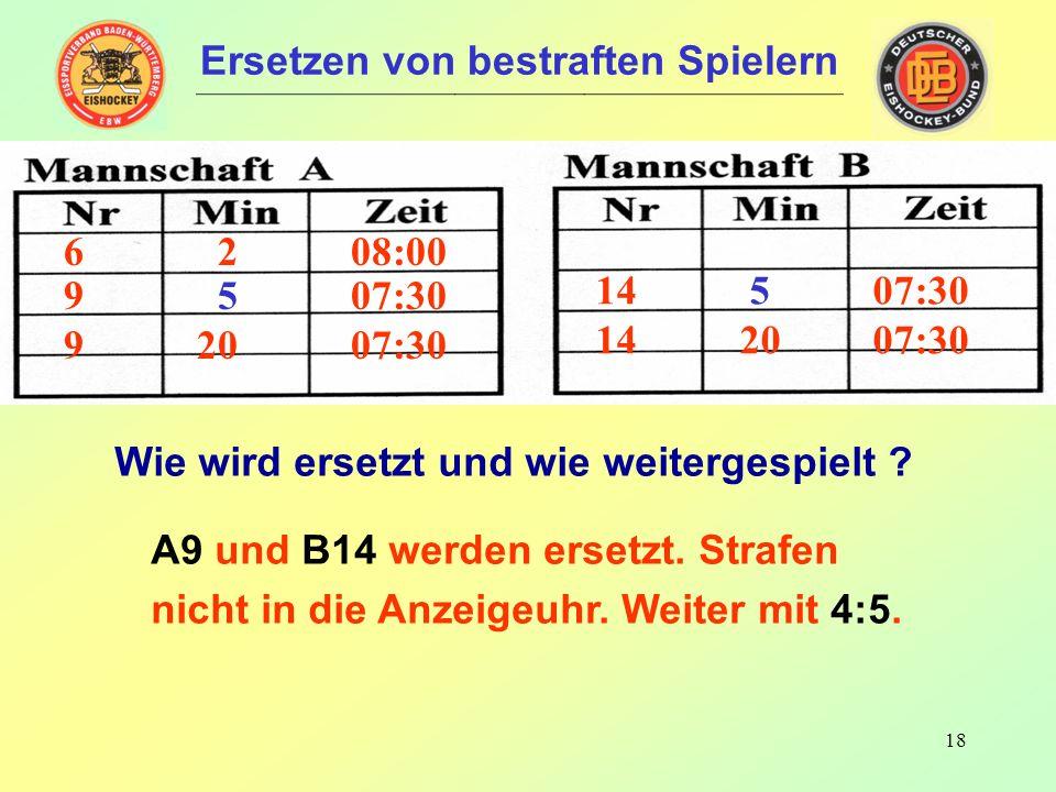 17 5 2 03:00 7 2 03:00 Zeit 3:00 – Die Strafen von A5+A7 und B8+B9 werden ersetzt .