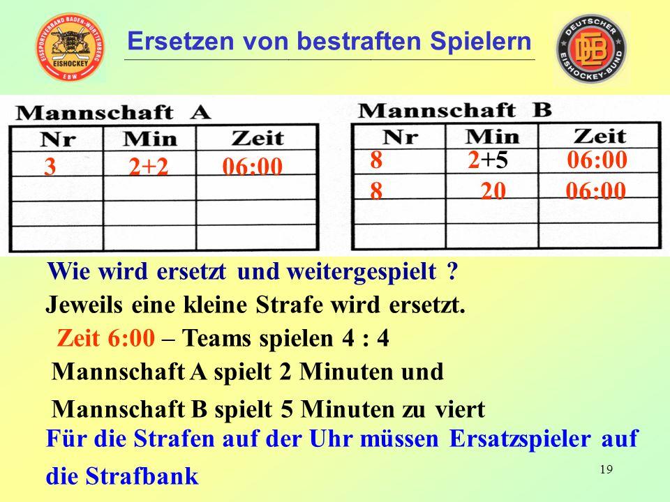 18 6 2 08:00 14 5 07:30 14 20 07:30 Wie wird ersetzt und wie weitergespielt .