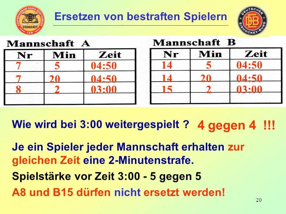 19 8 2+5 06:00 8 20 06:00 3 2+2 06:00 Wie wird ersetzt und weitergespielt .