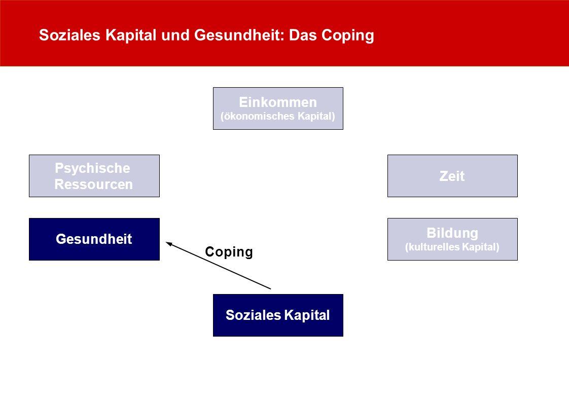 Soziales Kapital und Gesundheit: Das Coping Zeit Psychische Ressourcen Einkommen (ökonomisches Kapital) Gesundheit Bildung (kulturelles Kapital) Sozia