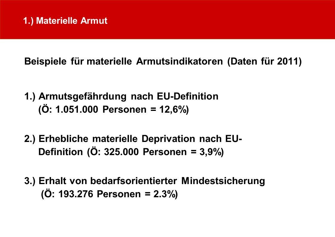 1.) Materielle Armut Beispiele für materielle Armutsindikatoren (Daten für 2011) 1.) Armutsgefährdung nach EU-Definition (Ö: 1.051.000 Personen = 12,6