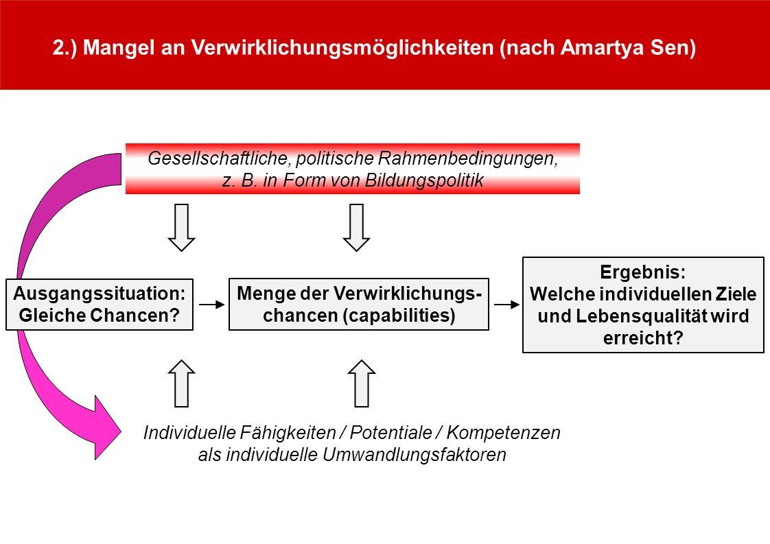 2.) Mangel an Verwirklichungsmöglichkeiten (nach Amartya Sen) Ergebnis: Welche individuellen Ziele und Lebensqualität wird erreicht? Individuelle Fähi