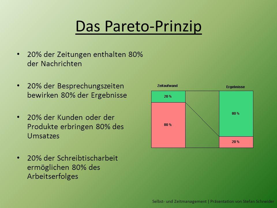 Das Pareto-Prinzip Selbst- und Zeitmanagement | Präsentation von Stefan Schneider 20% der Zeitungen enthalten 80% der Nachrichten 20% der Besprechungszeiten bewirken 80% der Ergebnisse 20% der Kunden oder der Produkte erbringen 80% des Umsatzes 20% der Schreibtischarbeit ermöglichen 80% des Arbeitserfolges
