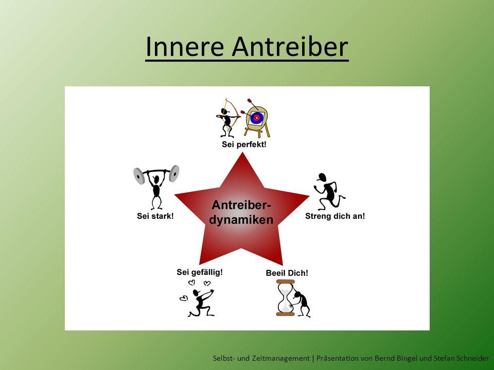 Innere Antreiber Selbst- und Zeitmanagement | Präsentation von Bernd Bingel und Stefan Schneider