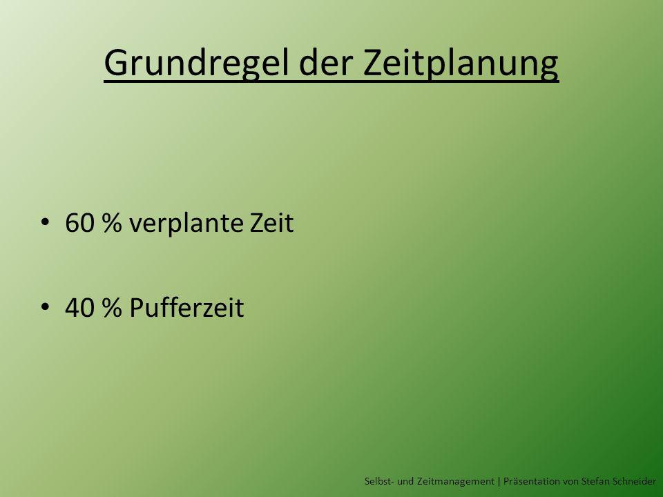 Grundregel der Zeitplanung 60 % verplante Zeit 40 % Pufferzeit Selbst- und Zeitmanagement | Präsentation von Stefan Schneider