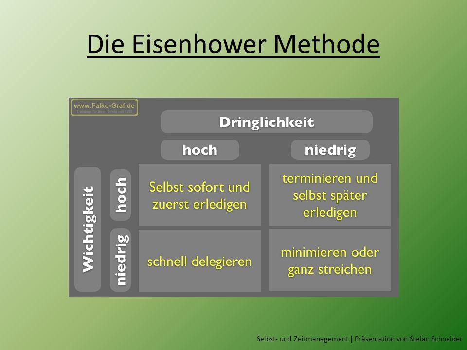 Die Eisenhower Methode Selbst- und Zeitmanagement | Präsentation von Stefan Schneider