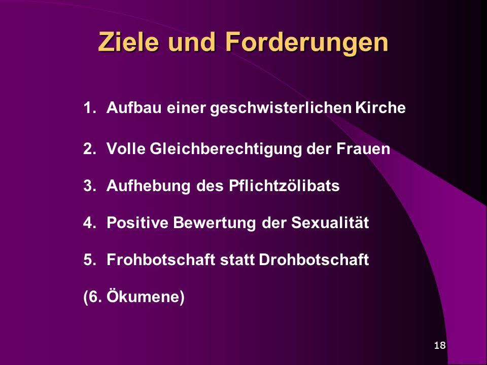 18 Ziele und Forderungen 1. Aufbau einer geschwisterlichen Kirche 2. Volle Gleichberechtigung der Frauen 3. Aufhebung des Pflichtzölibats 4. Positive