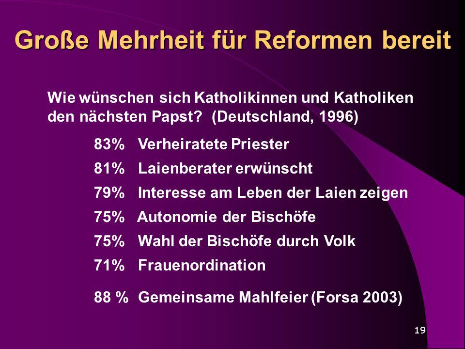19 Große Mehrheit für Reformen bereit Wie wünschen sich Katholikinnen und Katholiken den nächsten Papst? (Deutschland, 1996) 83% Verheiratete Priester