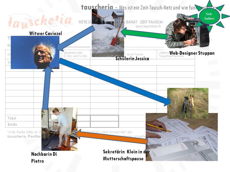 Sekretärin Klein in der Mutterschaftspause Web-Designer Stuppan Witwer Caviezel Schülerin Jessica Nachbarin Di Pietro Gut- haben