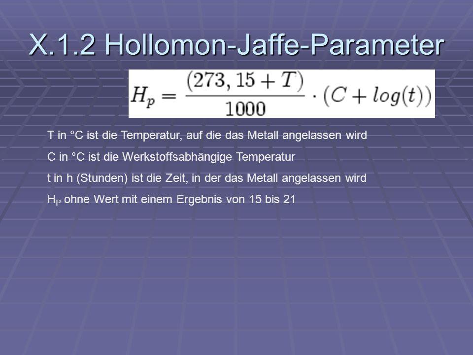 X.1.2 Hollomon-Jaffe-Parameter T in °C ist die Temperatur, auf die das Metall angelassen wird C in °C ist die Werkstoffsabhängige Temperatur t in h (S