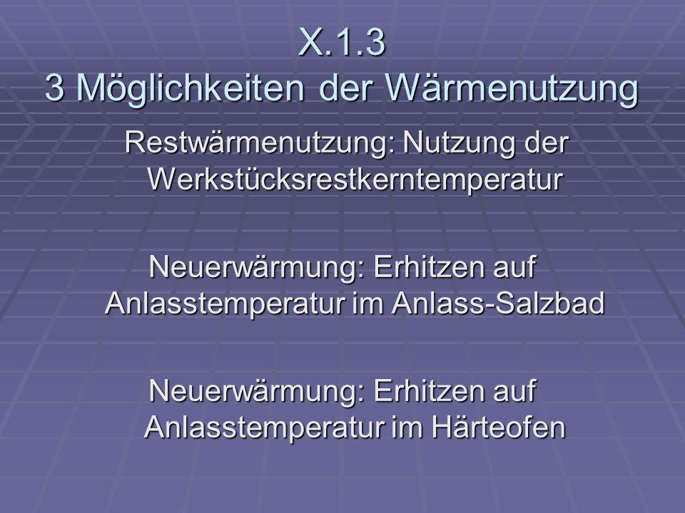 X.1.3 3 Möglichkeiten der Wärmenutzung Restwärmenutzung: Nutzung der Werkstücksrestkerntemperatur Restwärmenutzung: Nutzung der Werkstücksrestkerntemp