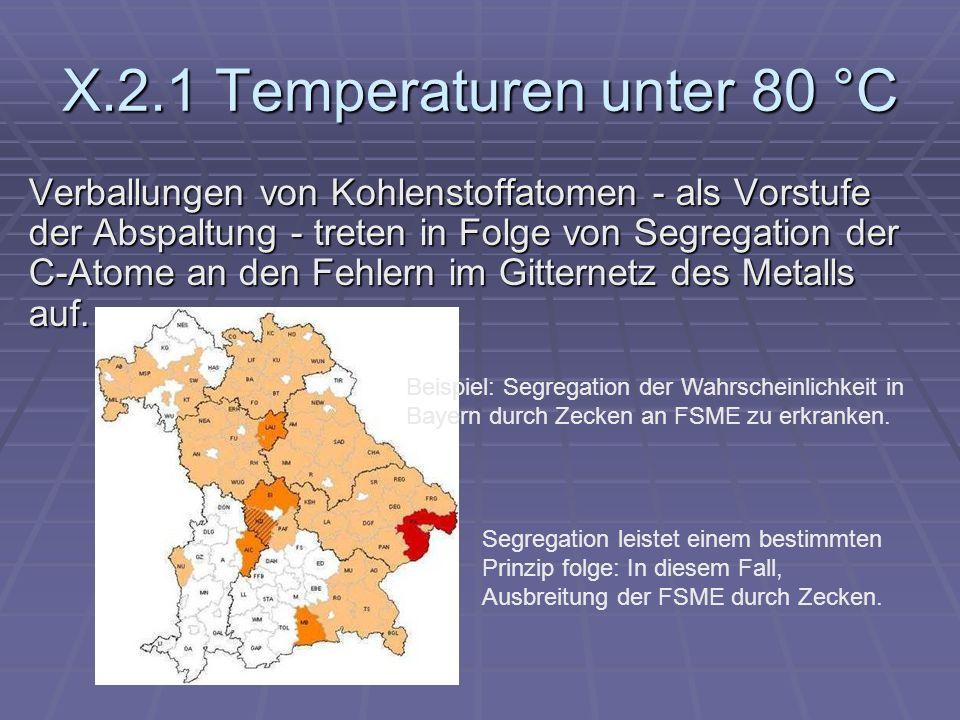 X.2.1 Temperaturen unter 80 °C Verballungen von Kohlenstoffatomen - als Vorstufe der Abspaltung - treten in Folge von Segregation der C-Atome an den F
