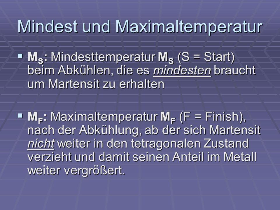 Mindest und Maximaltemperatur M S : Mindesttemperatur M S (S = Start) beim Abkühlen, die es mindesten braucht um Martensit zu erhalten M S : Mindestte