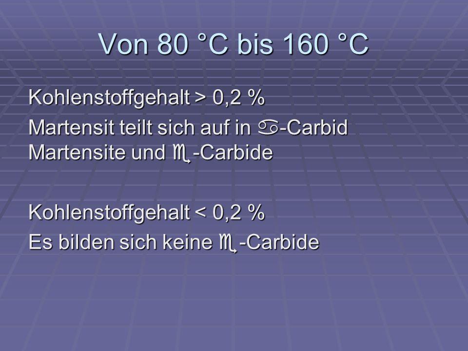 Von 80 °C bis 160 °C Kohlenstoffgehalt > 0,2 % Martensit teilt sich auf in -Carbid Martensite und -Carbide Kohlenstoffgehalt < 0,2 % Es bilden sich ke