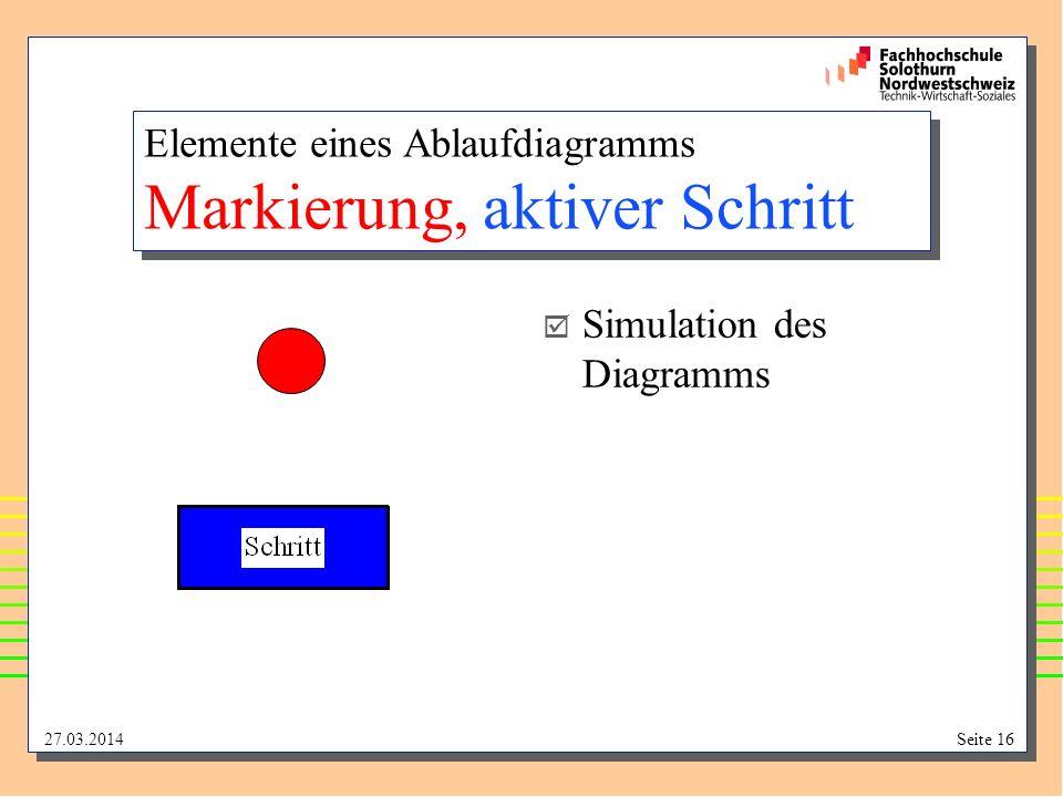 27.03.2014Seite 16 Elemente eines Ablaufdiagramms Markierung, aktiver Schritt Elemente eines Ablaufdiagramms Markierung, aktiver Schritt Simulation de